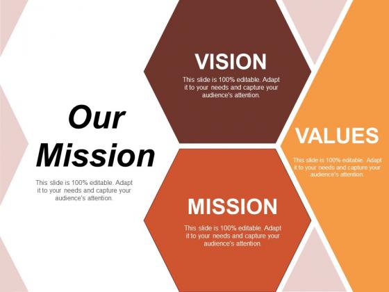 Our Mission Risk Estimator Ppt PowerPoint Presentation File Brochure