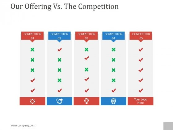 Our Offering Vs The Competition Ppt PowerPoint Presentation Images