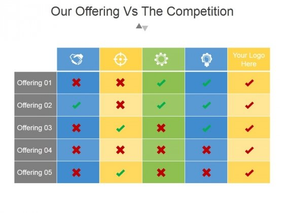 Our Offering Vs The Competition Ppt PowerPoint Presentation Shapes