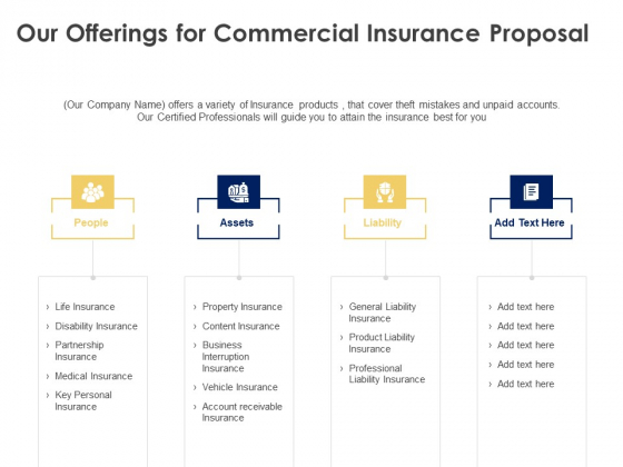 Our Offerings For Commercial Insurance Proposal Ppt Powerpoint Presentation Icon Templates
