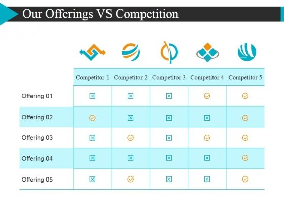 Our Offerings Vs Competition Ppt PowerPoint Presentation Diagram Templates