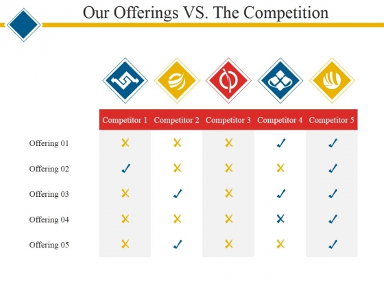 Our Offerings Vs The Competition Suffix List
