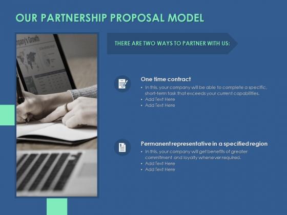 Our Partnership Proposal Model Ppt PowerPoint Presentation Outline Format Ideas