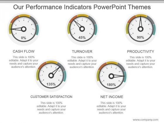 Our Performance Indicators Powerpoint Themes