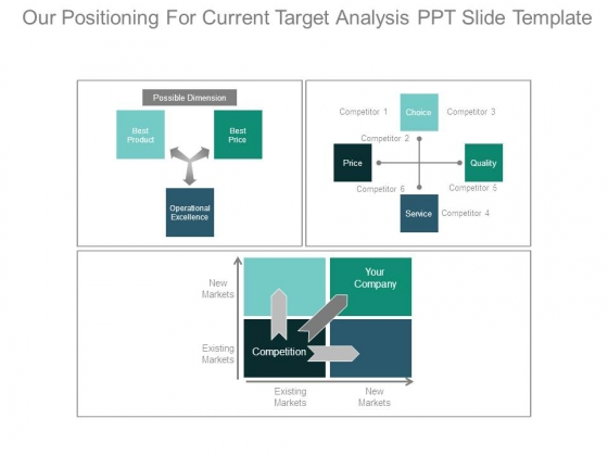 Our Positioning For Current Target Analysis Ppt Slide Template