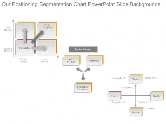 Our Positioning Segmentation Chart Powerpoint Slide Backgrounds