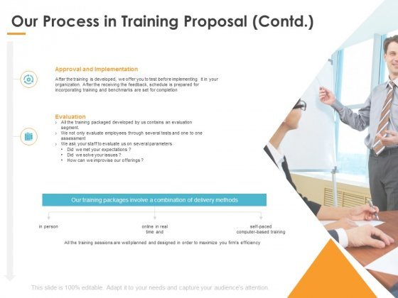 Our Process In Training Proposal Contd Ppt PowerPoint Presentation Layouts Demonstration