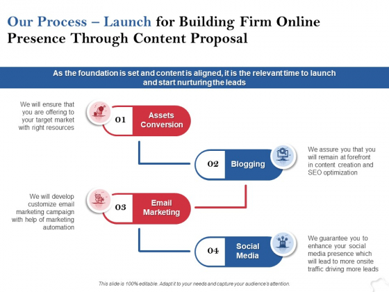 Our Process Launch For Building Firm Online Presence Through Content Proposal Ppt PowerPoint Presentation Ideas Templates