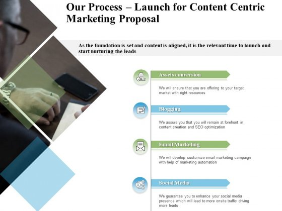 Our Process Launch For Content Centric Marketing Proposal Ppt PowerPoint Presentation Infographics Guide