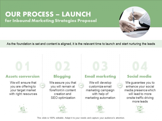 Our Process Launch For Inbound Marketing Strategies Proposal Ppt PowerPoint Presentation Infographics Master Slide
