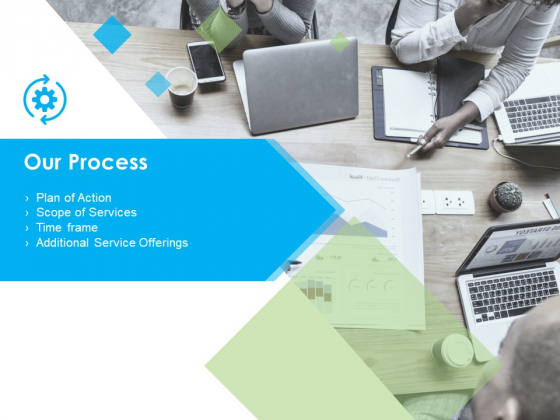 Our Process Ppt PowerPoint Presentation Outline Templates