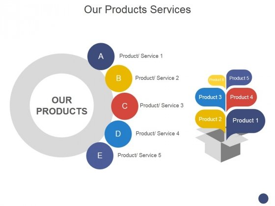 Our Products Services Ppt PowerPoint Presentation Infographic Template Slides