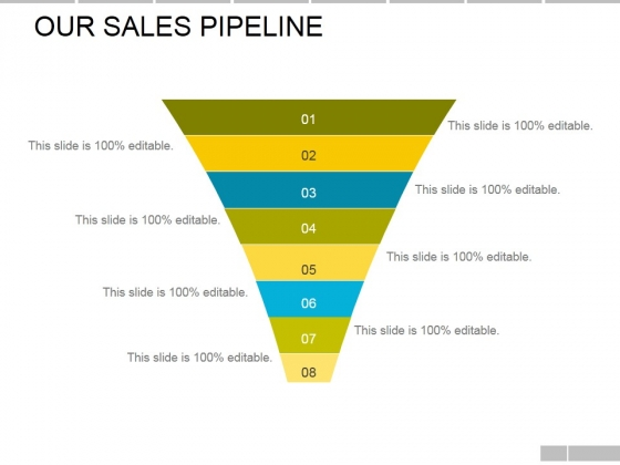 Our Sales Pipeline Ppt PowerPoint Presentation Infographic Template Slides