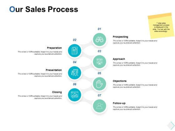 our sales process ppt powerpoint presentation layouts guidelines
