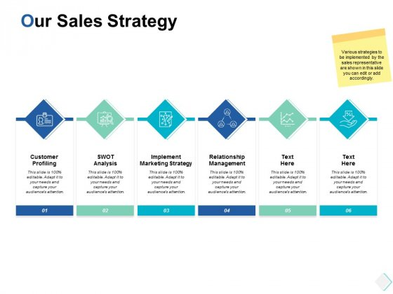 our sales strategy ppt powerpoint presentation infographics slides