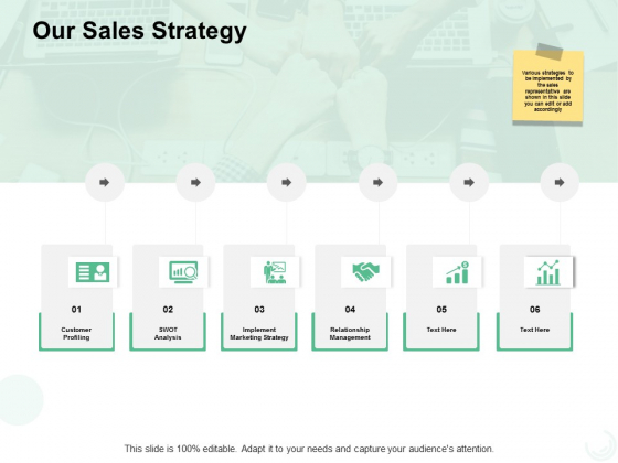 Our Sales Strategy Ppt PowerPoint Presentation Inspiration Designs Download
