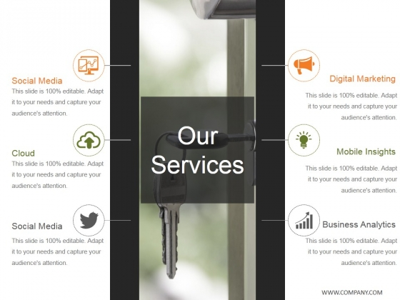 Our Services Ppt PowerPoint Presentation Model Ideas