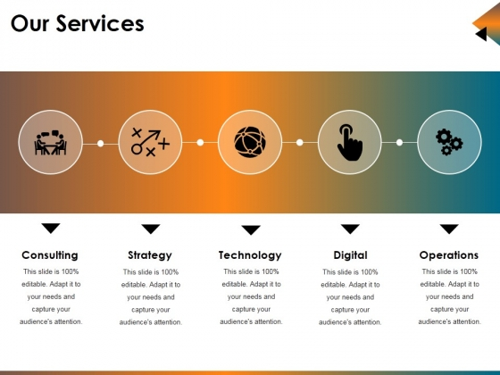 Our Services Ppt PowerPoint Presentation Summary Ideas