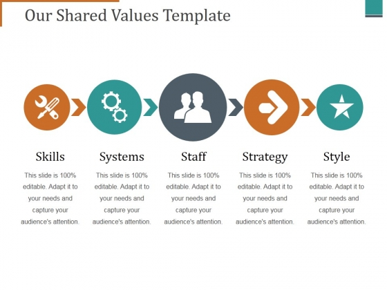 Our Shared Values Template Ppt PowerPoint Presentation Pictures Samples
