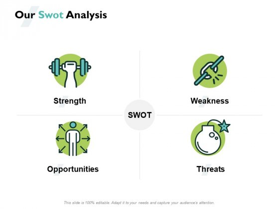 Our Swot Analysis Ppt PowerPoint Presentation Visual Aids Infographic Template