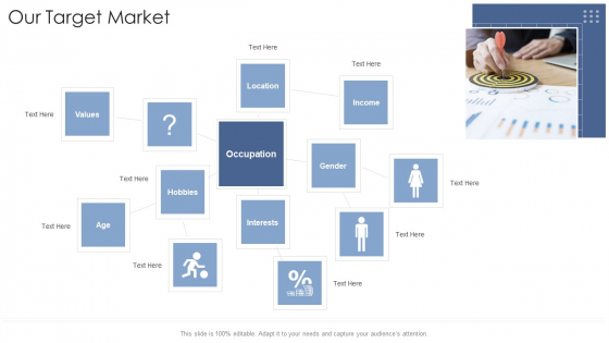 Our Target Market Occupation Startup Business Strategy Ppt Show Influencers PDF