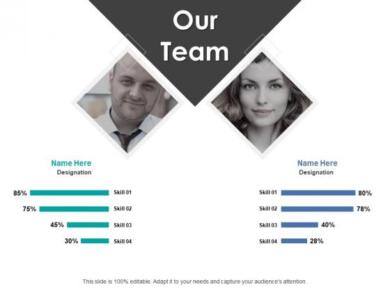 Our Team Communication Finance Ppt PowerPoint Presentation Inspiration Slide Portrait