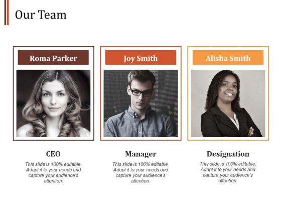 Our Team Communication Management Ppt PowerPoint Presentation Gallery Design Templates