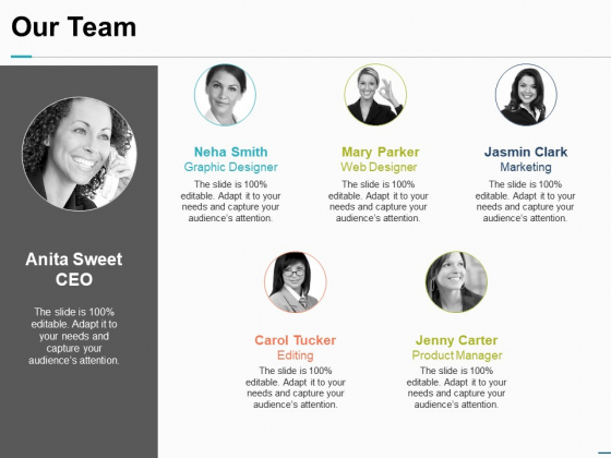 Our Team Communication Ppt PowerPoint Presentation Layouts Influencers