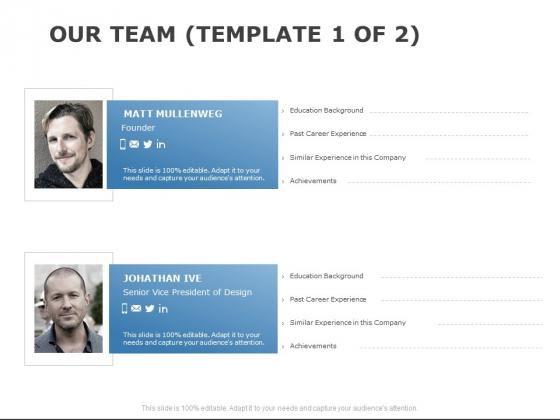 Our Team Communication Ppt PowerPoint Presentation Model Design Inspiration