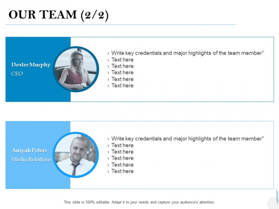 Our Team Communication Ppt PowerPoint Presentation Professional Layout Ideas