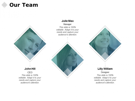 Our Team Introduction Ppt PowerPoint Presentation Show Guide