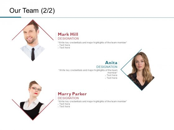 Our Team Management Ppt PowerPoint Presentation Portfolio Visuals