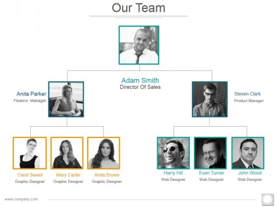 Our Team Template 1 Ppt PowerPoint Presentation Show Graphics