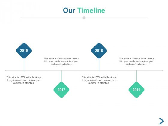 Our Timeline Year Ppt PowerPoint Presentation Show Slides