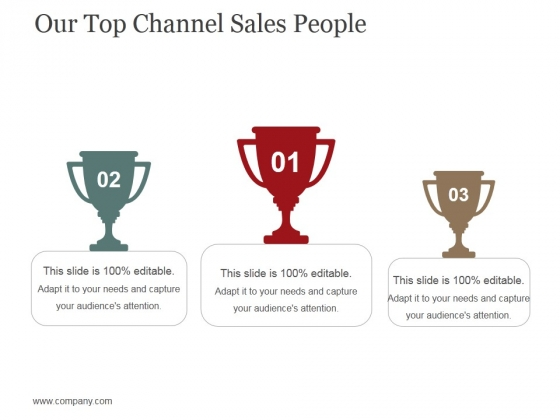 Our Top Channel Sales People Ppt PowerPoint Presentation Inspiration Grid