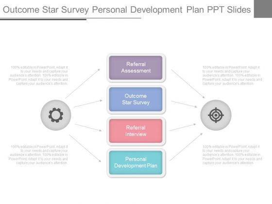 Outcome Star Survey Personal Development Plan Ppt Slides