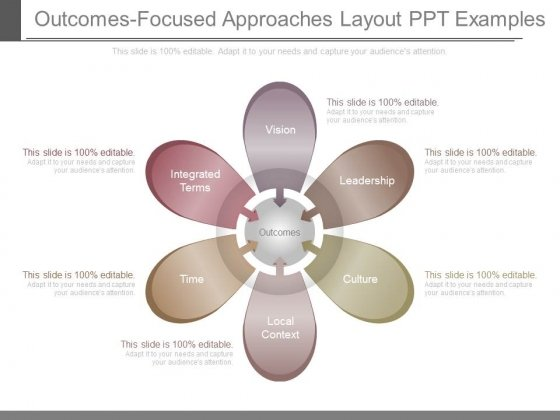Outcomes Focused Approaches Layout Ppt Examples