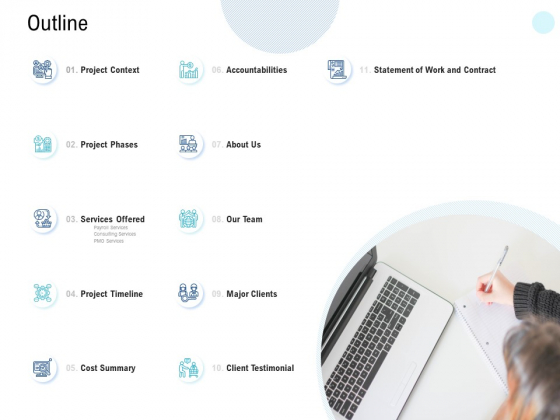 Outline Accountabilities Ppt PowerPoint Presentation Styles Topics