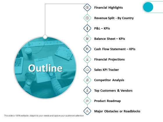 Outline Financial Highlights Ppt PowerPoint Presentation Show Design Inspiration