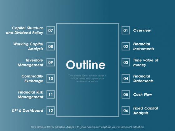 Outline Financial Statements Ppt Powerpoint Presentation Outline Skills