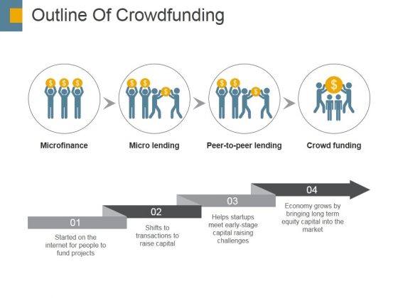 Outline Of Crowdfunding Ppt PowerPoint Presentation Gallery Deck