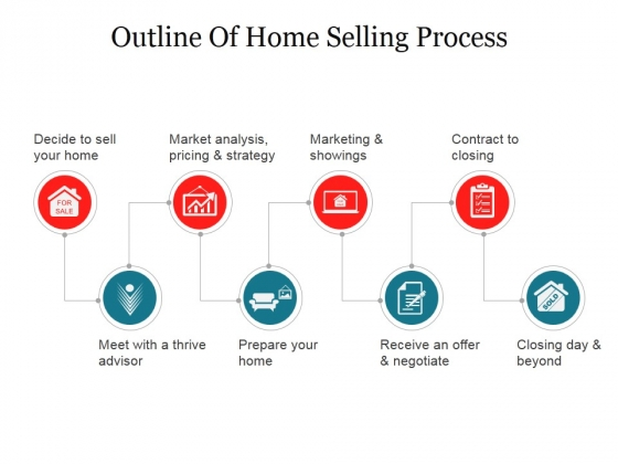 Outline Of Home Selling Process Ppt PowerPoint Presentation File Show
