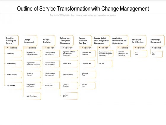 Outline Of Service Transformation With Change Management Ppt PowerPoint Presentation Example File PDF