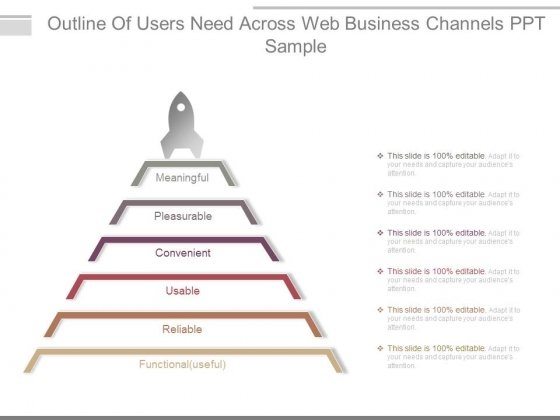 Outline Of Users Need Across Web Business Channels Ppt Sample