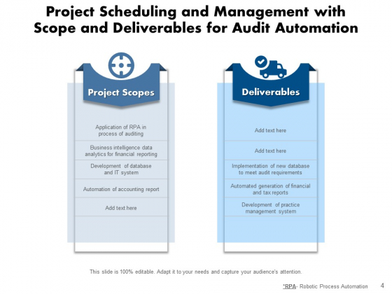 Outlook_And_Results_Technology_Management_Ppt_PowerPoint_Presentation_Complete_Deck_Slide_4