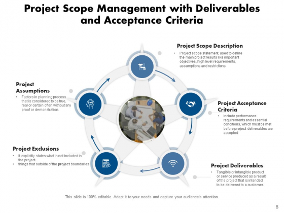 Outlook_And_Results_Technology_Management_Ppt_PowerPoint_Presentation_Complete_Deck_Slide_8
