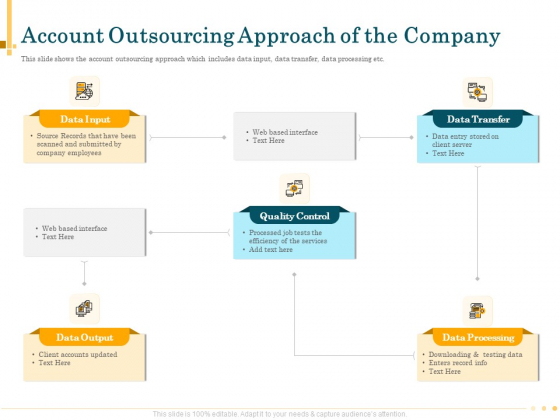 Outsource Bookkeeping Service Manage Financial Transactions Account Outsourcing Approach Of The Company Diagrams PDF