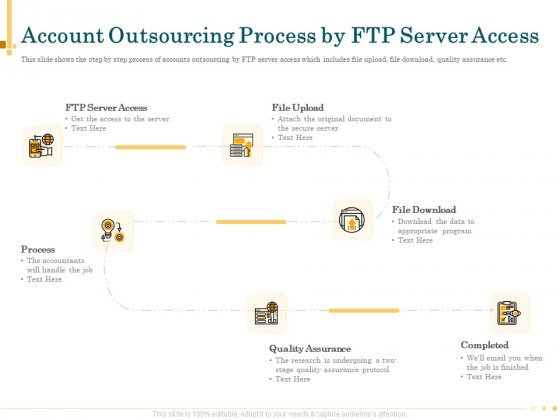 Outsource Bookkeeping Service Manage Financial Transactions Account Outsourcing Process By FTP Server Access Clipart PDF