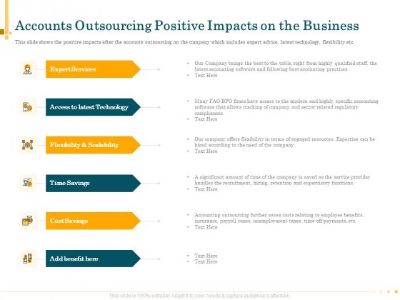 Outsource Bookkeeping Service Manage Financial Transactions Accounts Outsourcing Positive Impacts Business Topics PDF