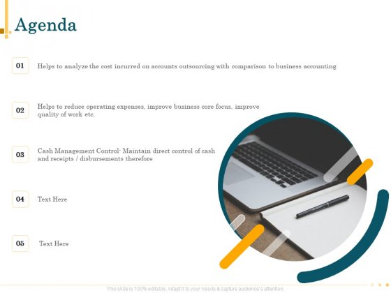 Outsource Bookkeeping Service Manage Financial Transactions Agenda Infographics PDF
